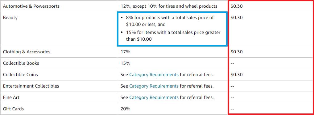 2020 Amazon Seller Fees - 2
