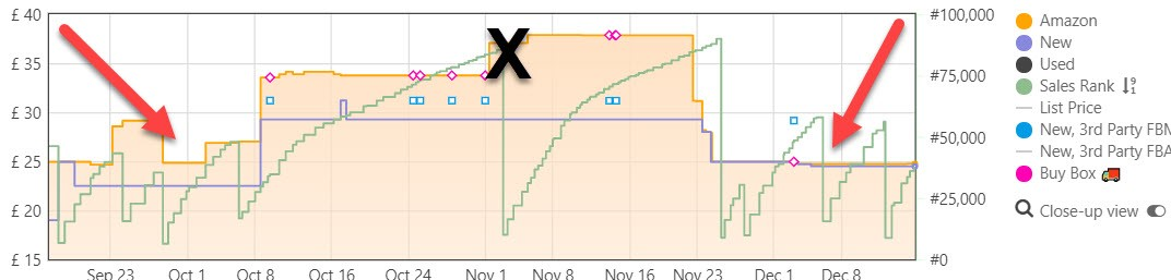 Keepa Graph
