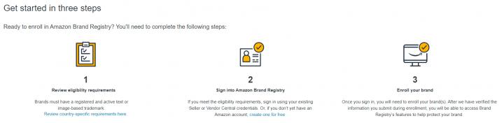 AMZ brand registery steps