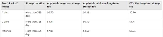 Control-inventory-storage-4