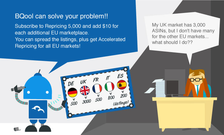 EU-integration for amazon sellers