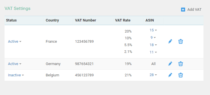 set VAT rate by different countries and ASIN