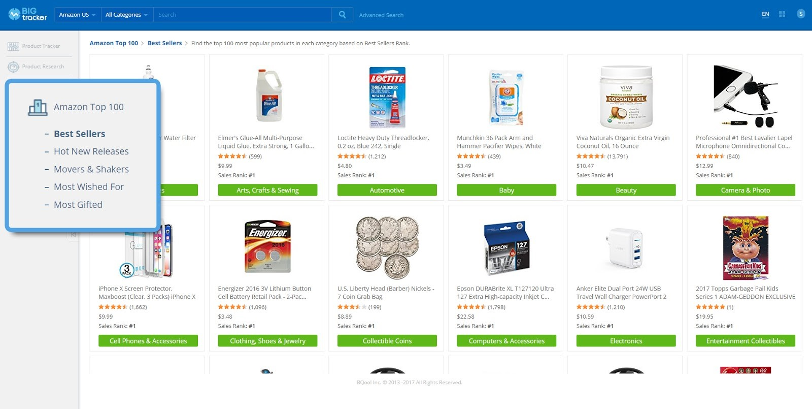 How Private Label Sellers Find Amazon Product Niche | BQool Blog