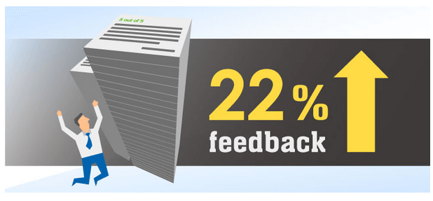 22% feedback up-increase amazon feedback