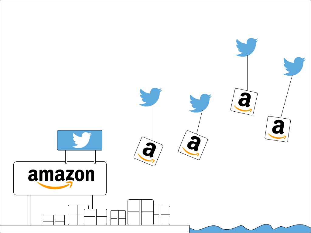 twitter marketing for amazon sellers